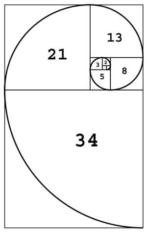 Fibonacci_Ratio