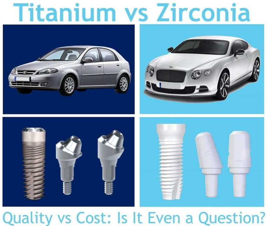 Zirconia Dental Implants vs Titanium Dental Implants | Natural Dentistry Center